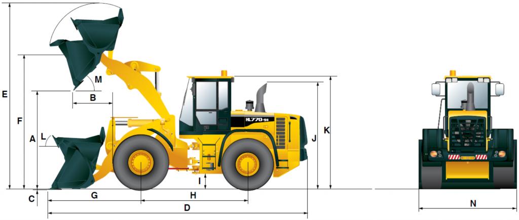 Габаритные размеры и рабочий диапазон HL770-9S