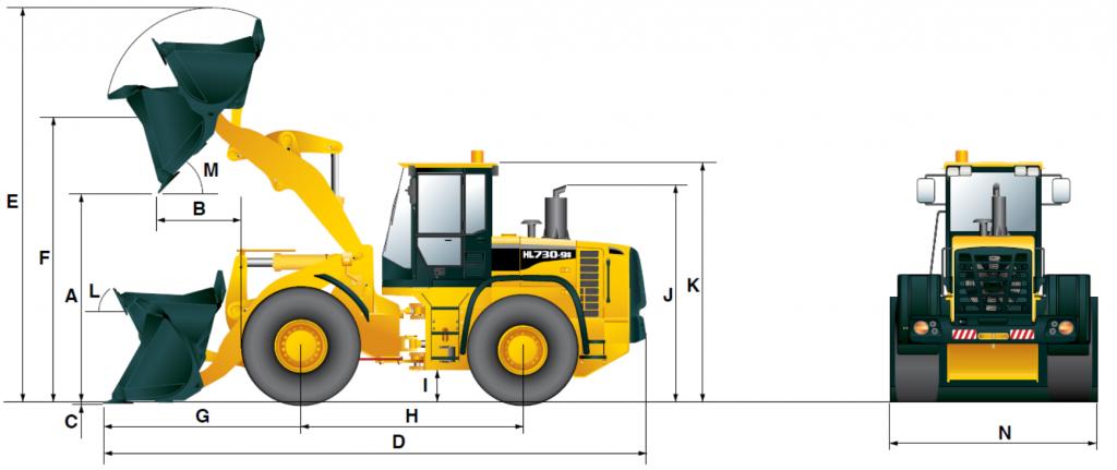 Габаритные размеры HL730-9S