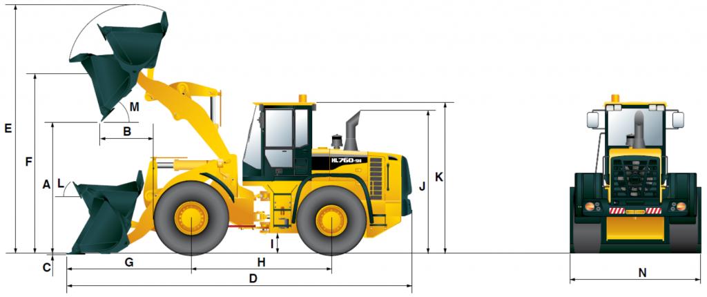 Габаритные размеры и рабочий диапазон HL760-9S